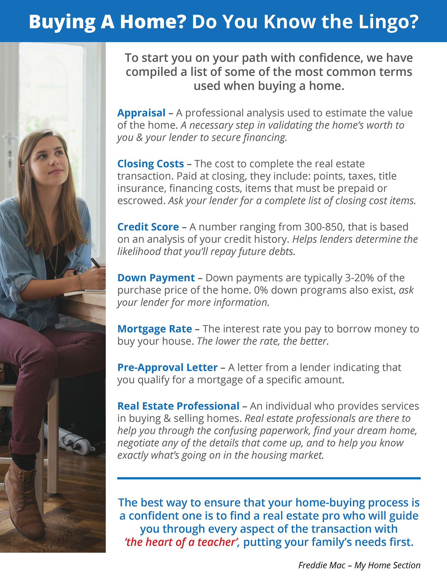 mortgage infographic