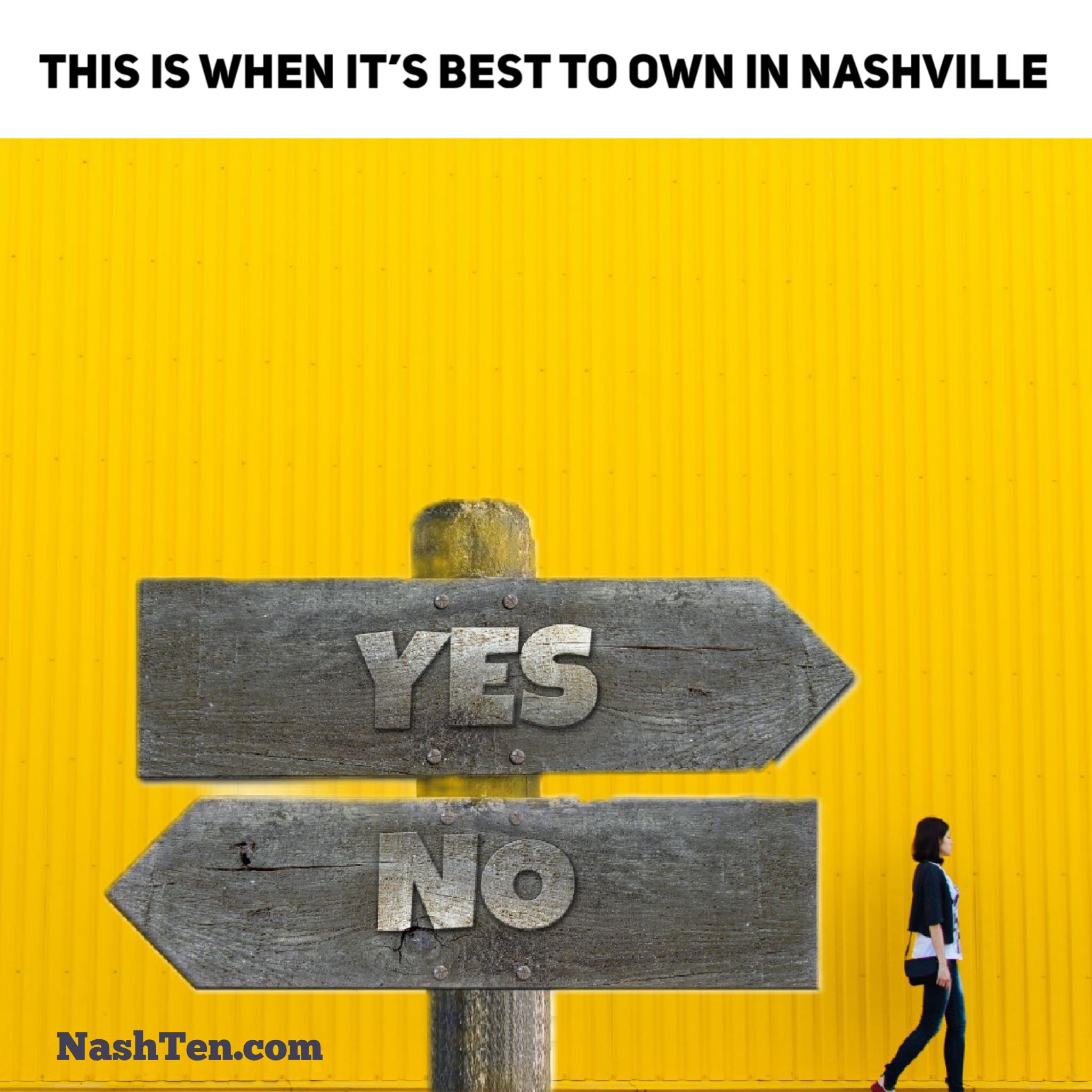 Rent vs Buy in Nashville
