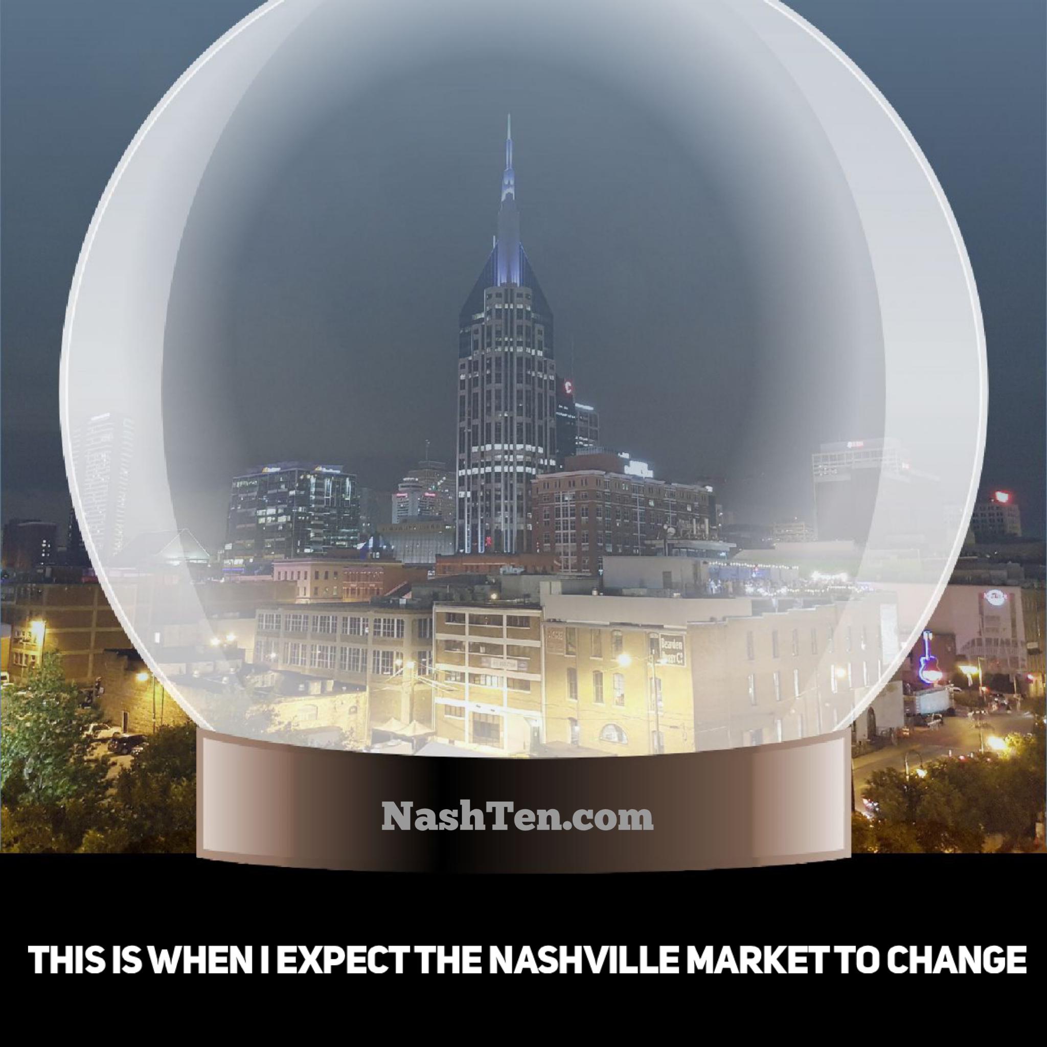 Nashville Market Predictions