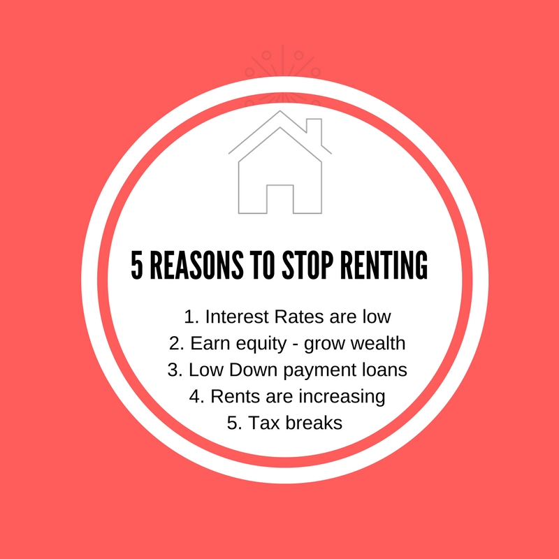 Reasons to stop renting