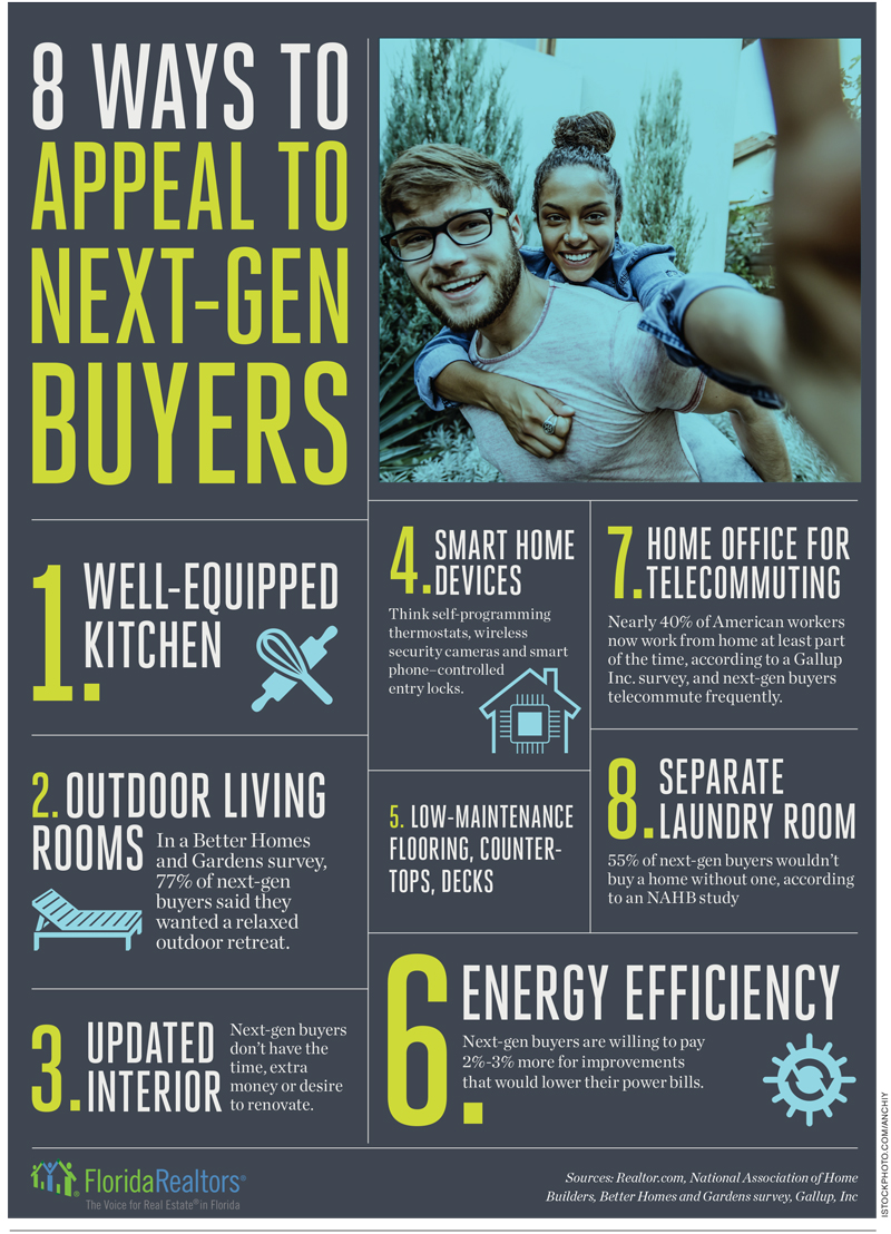 8 Ways to Appeal to Next-Gen Buyers