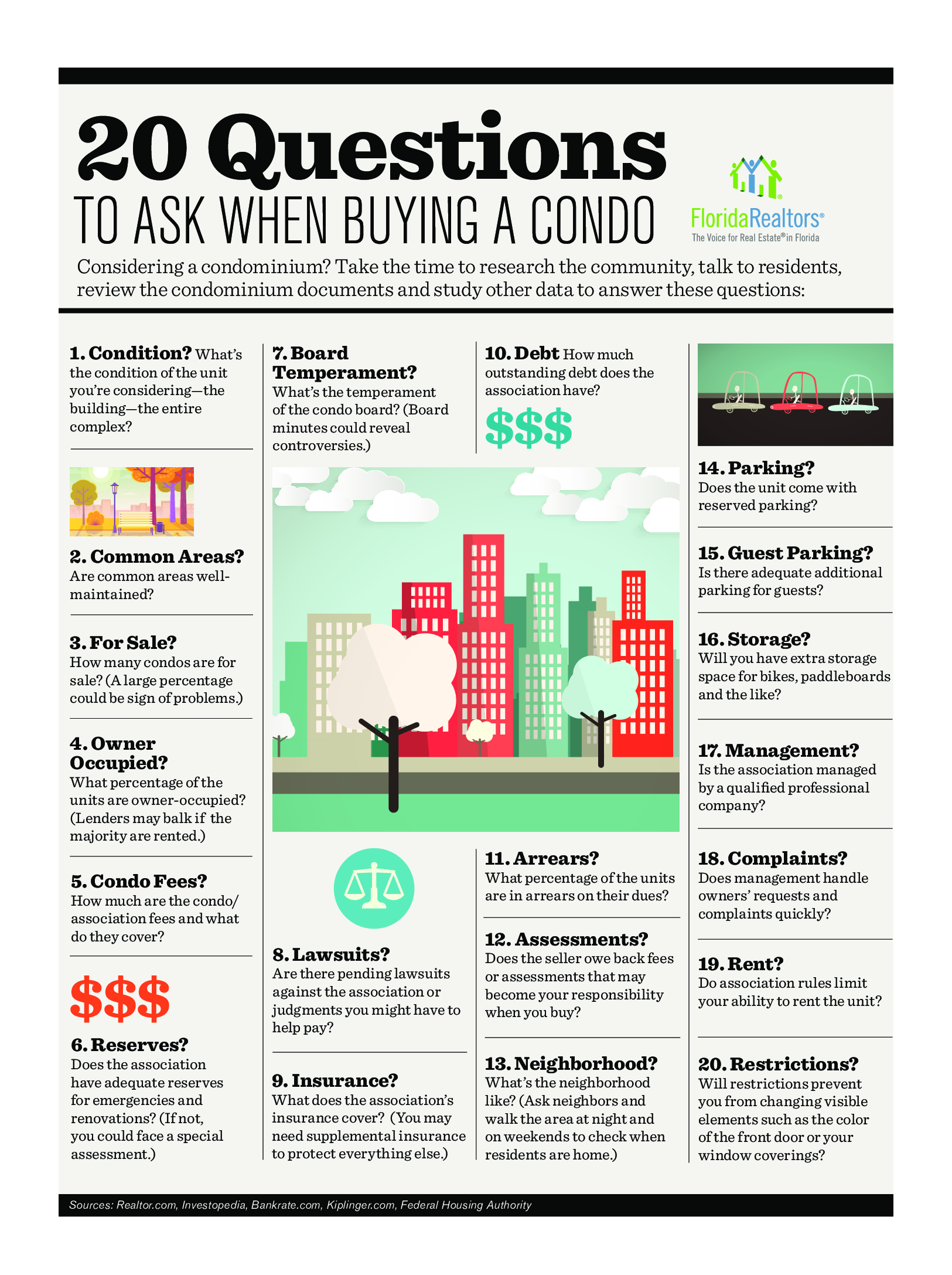 20 Questions To Ask When Buying a Condo