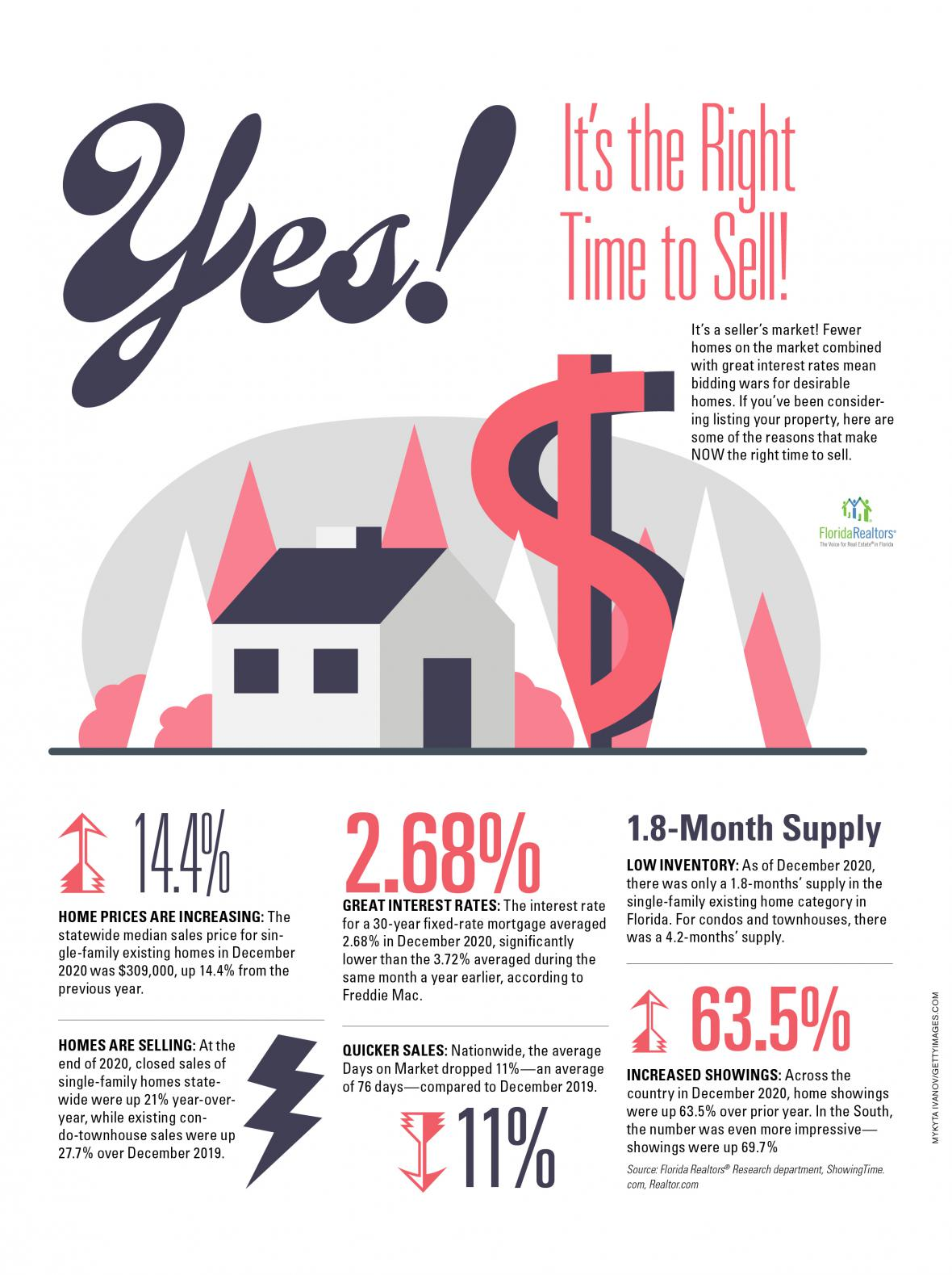 Why It's a Good Time to Sell Right Now in South Florida