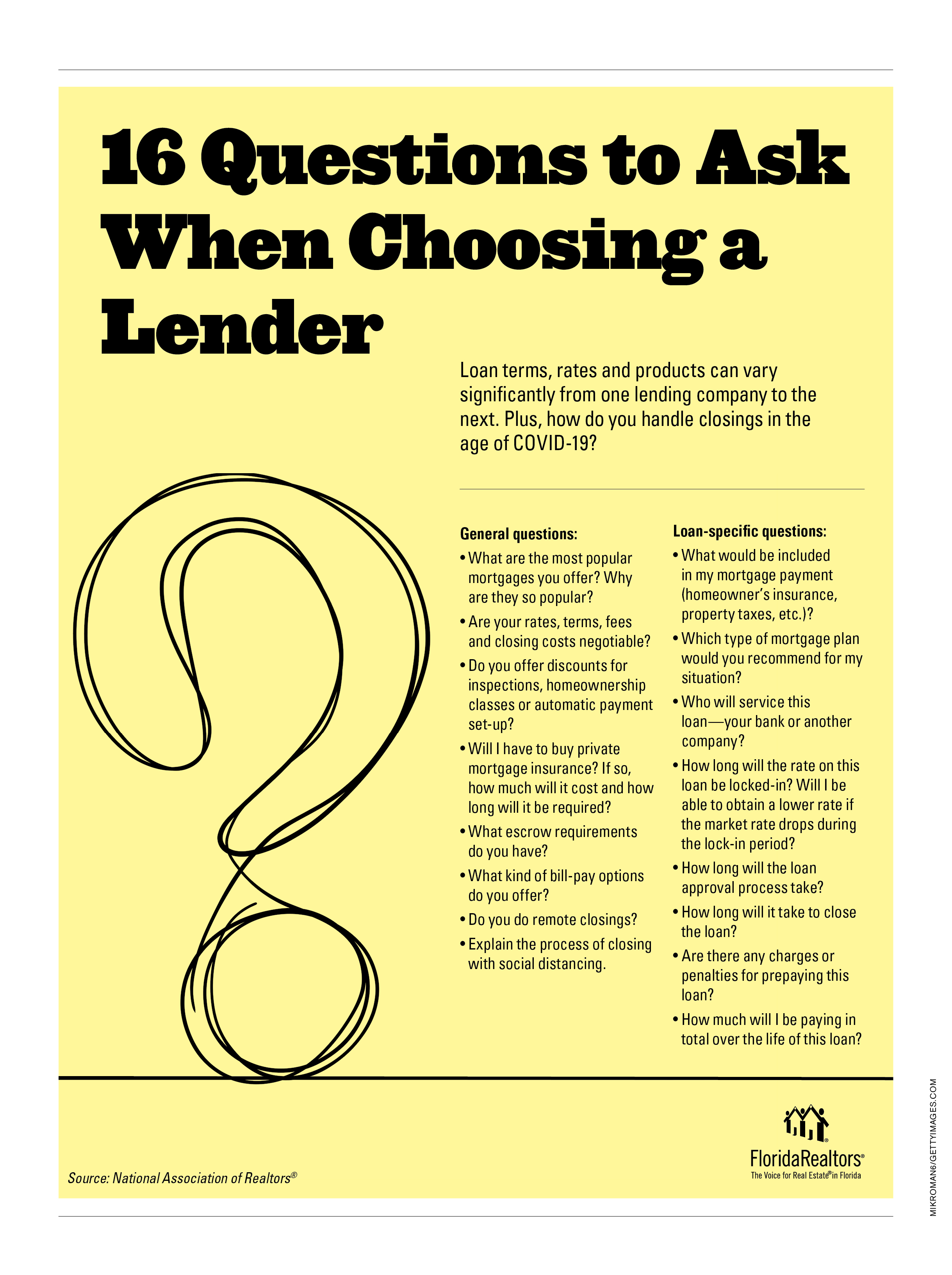 Questions to ask when choosing a lender