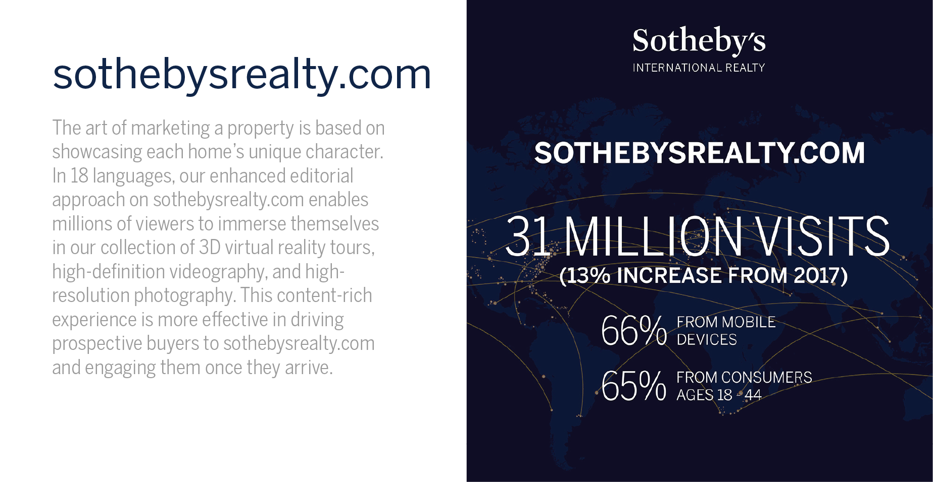 SIR Website sothebysrealty.com