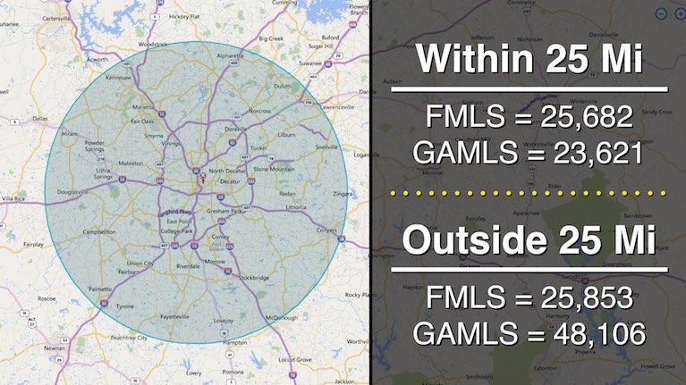 A map showing the number of MLS listings inside vs outside of 25 miles from Atlanta.