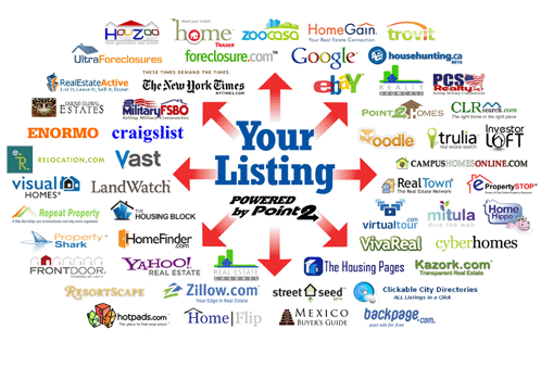 Atlanta Real Estate Brokers Listing Syndication