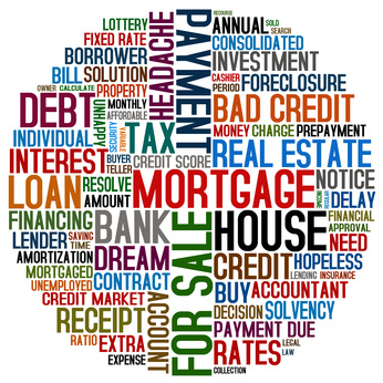Real Estate Related Financial Terms