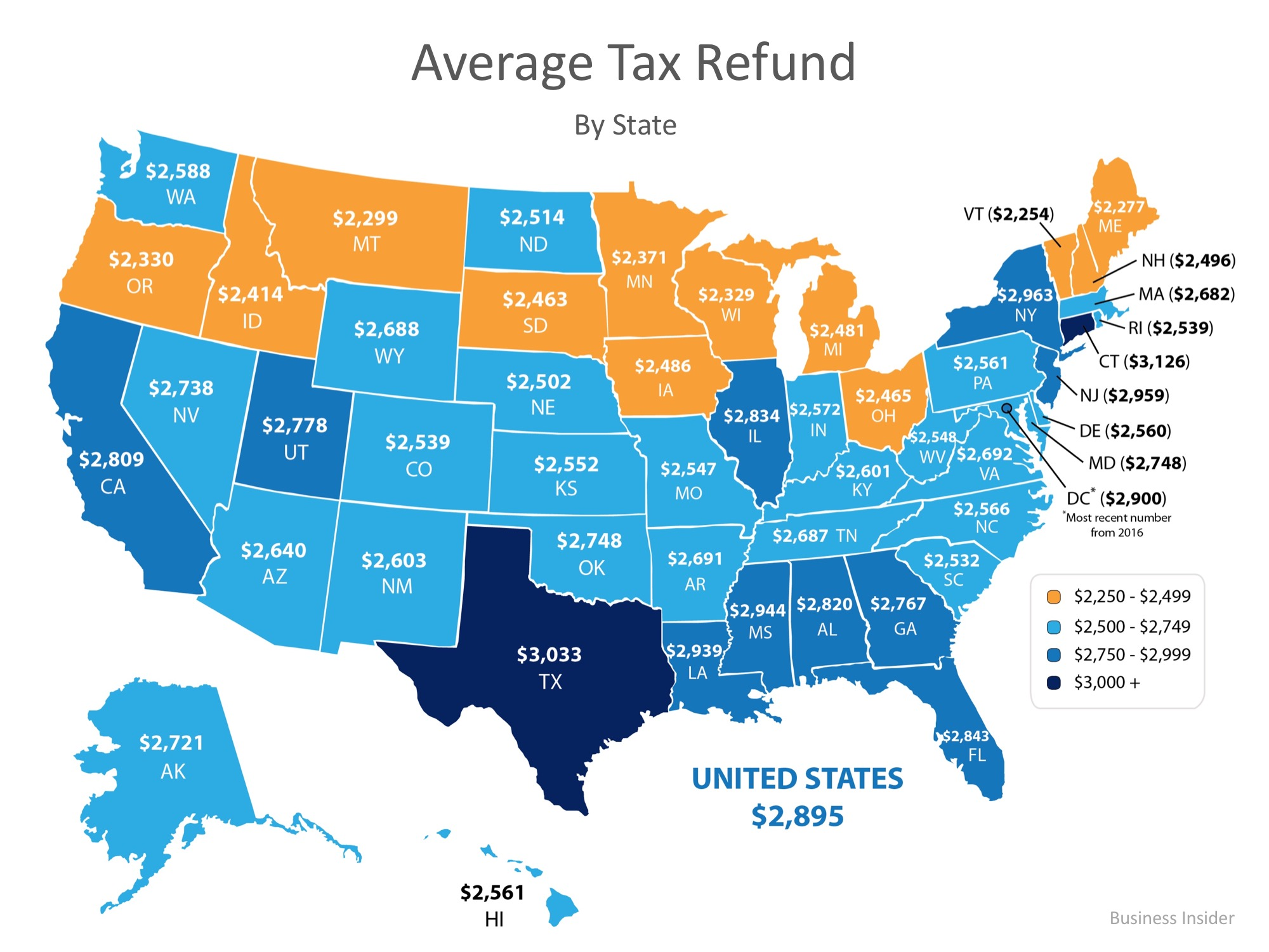 Average Tax Return by State Downpayment Las Vegas SeeVegasHomes