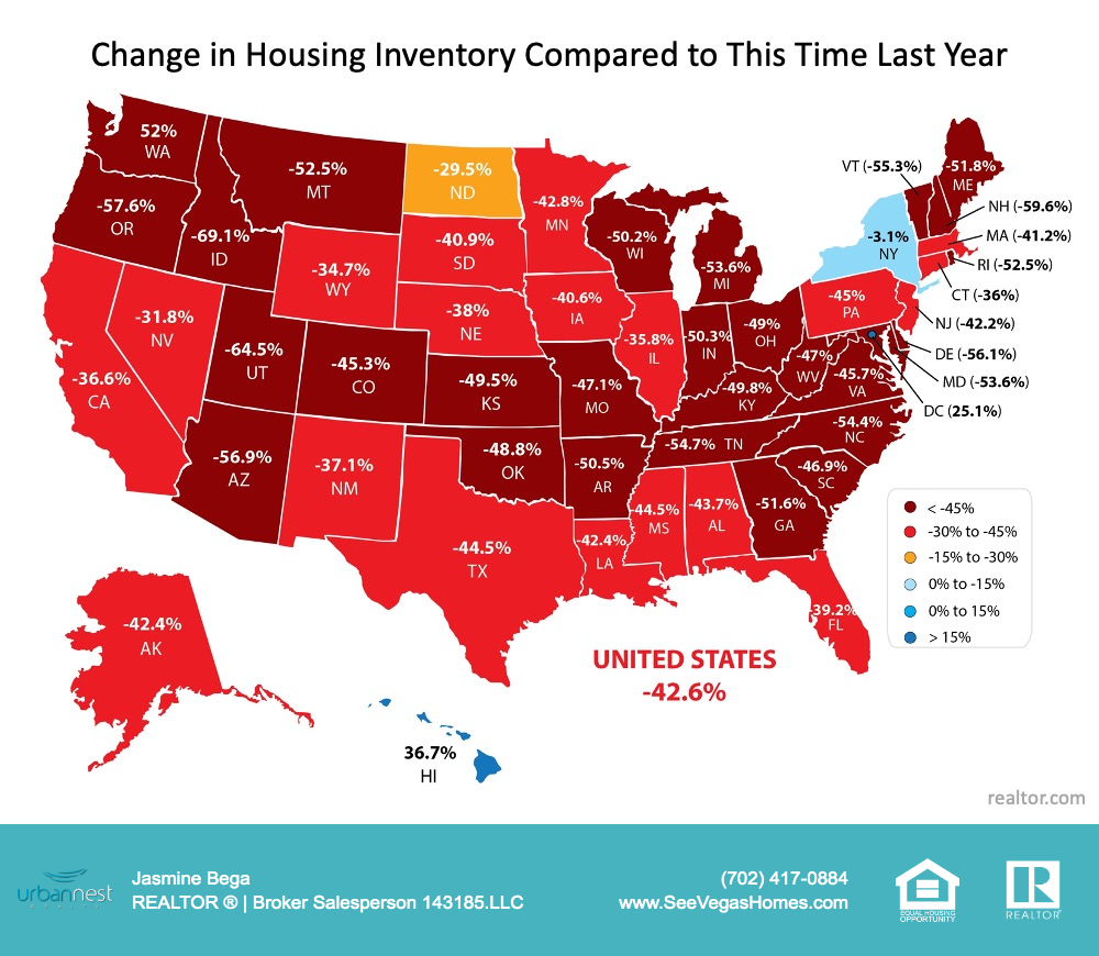 2021 year-over-year change in inventory of existing homes for sale