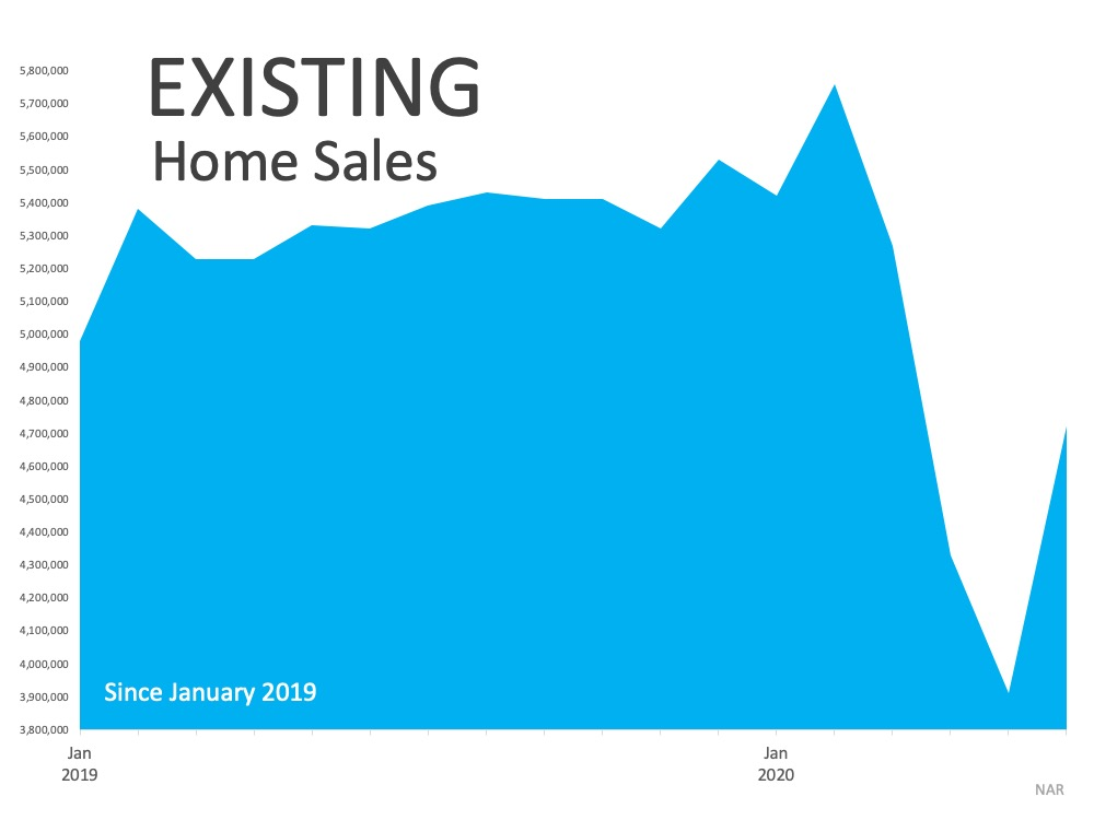 /userfiles/742/image/Home_Sales_Hit_a_Record-Setting_Rebound_-_June_2020_.jpg