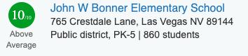 John W Bonner School Rating