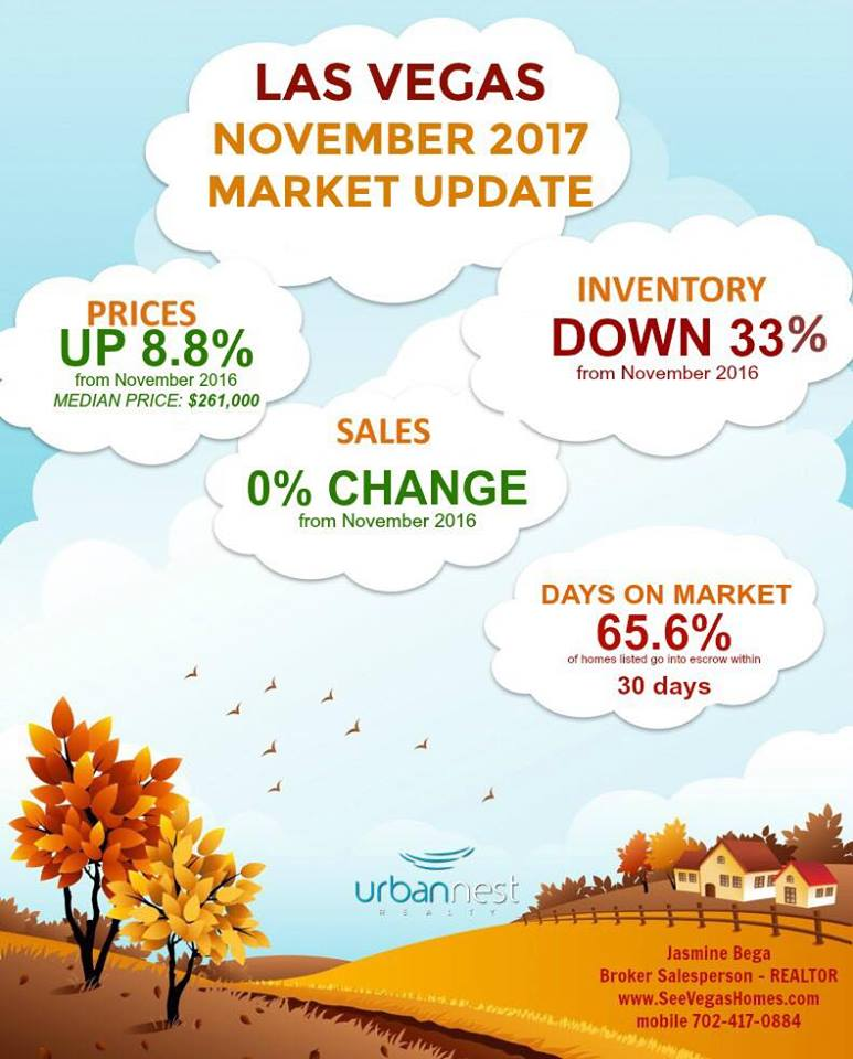 November_2017_Las_Vegas_Real_Estate_Market_Report_SeeVegasHomes