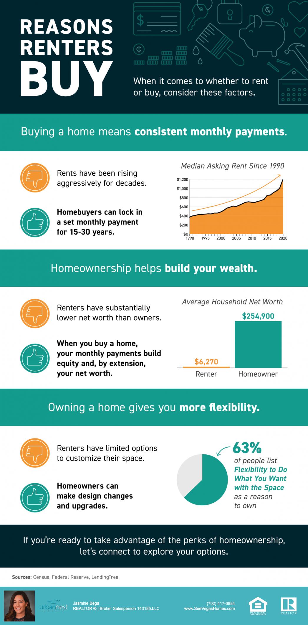 Reasons Renters Buy [INFOGRAPHIC] seevegashomes