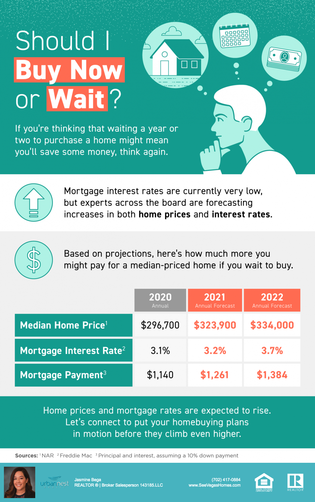 Should I Buy Now or Wait INFOGRAPHIC SeeVegasHomes