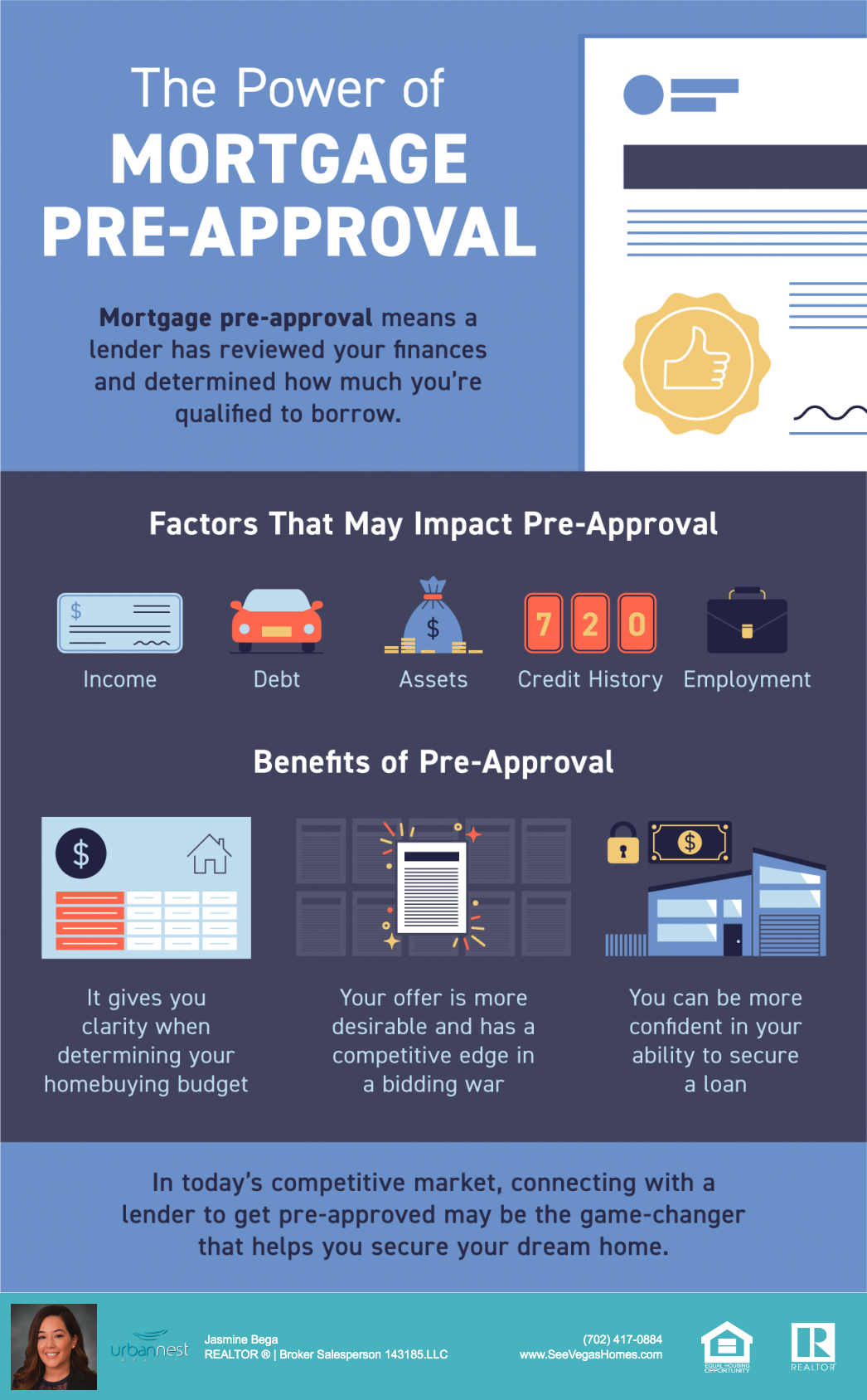 The Power of Mortgage Pre-Approval INFOGRAPHIC SeeVegasHomes