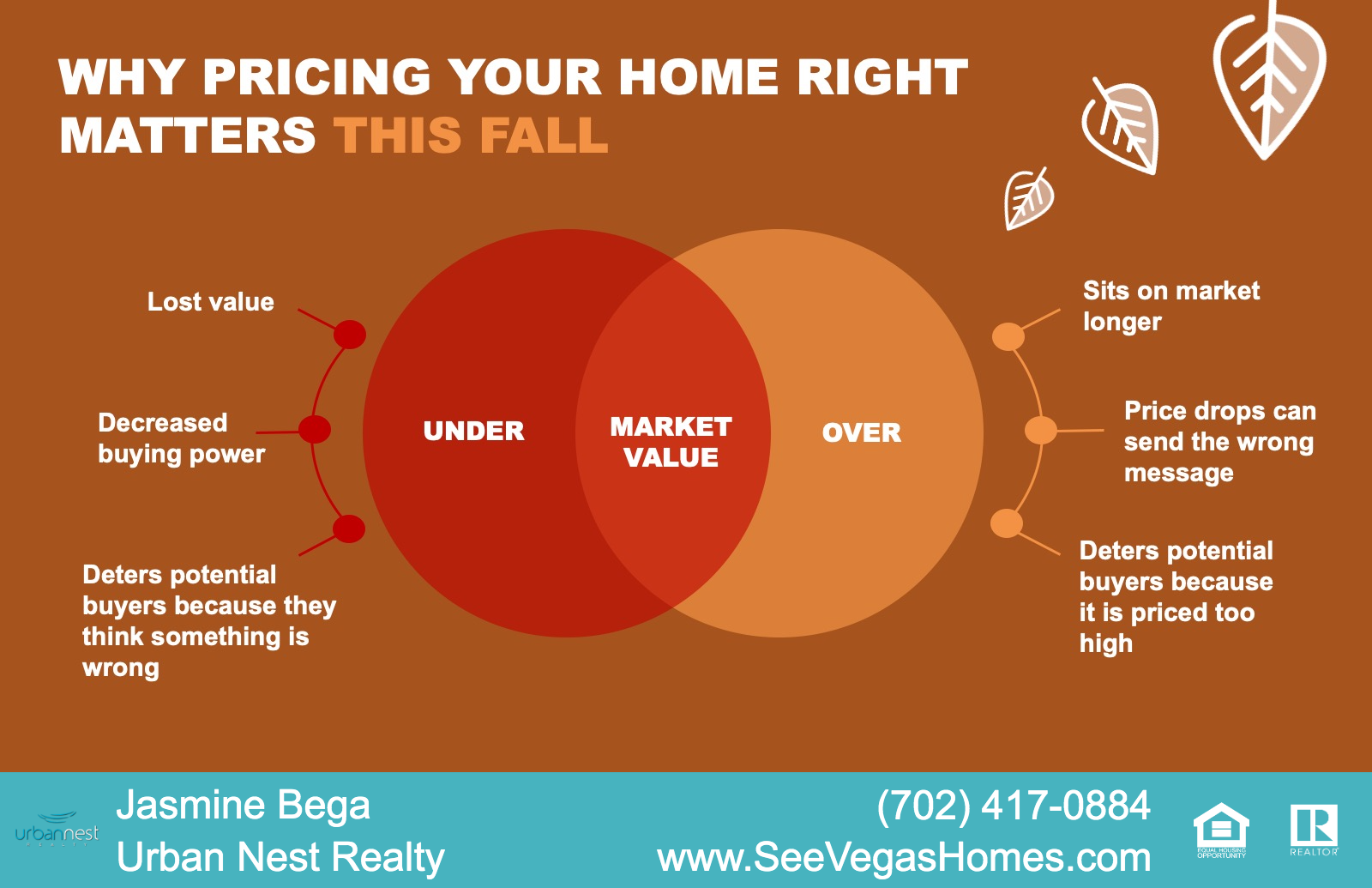 Why Pricing Your Home Right Matters This Fall 2020 SeeVegasHomes