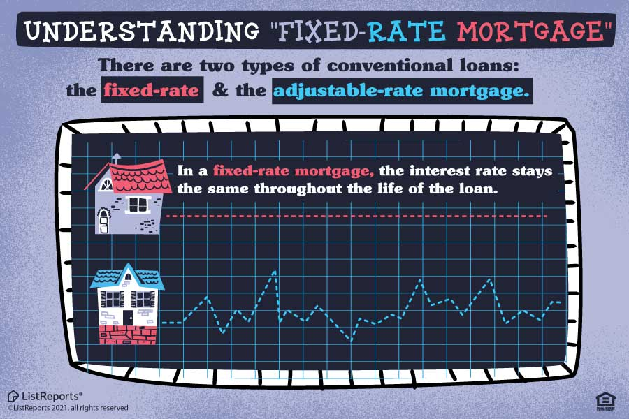 fixed rate mortgage definition seevegashomes