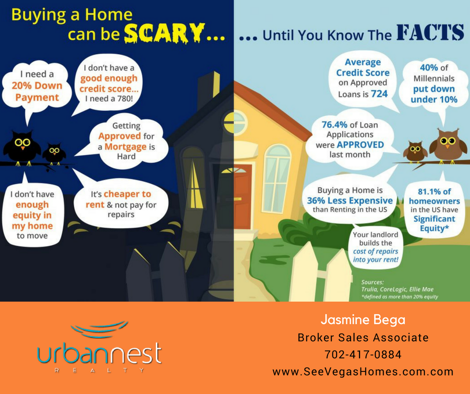 Buying a Home Can Be Scary SeeVegaSHomes.com