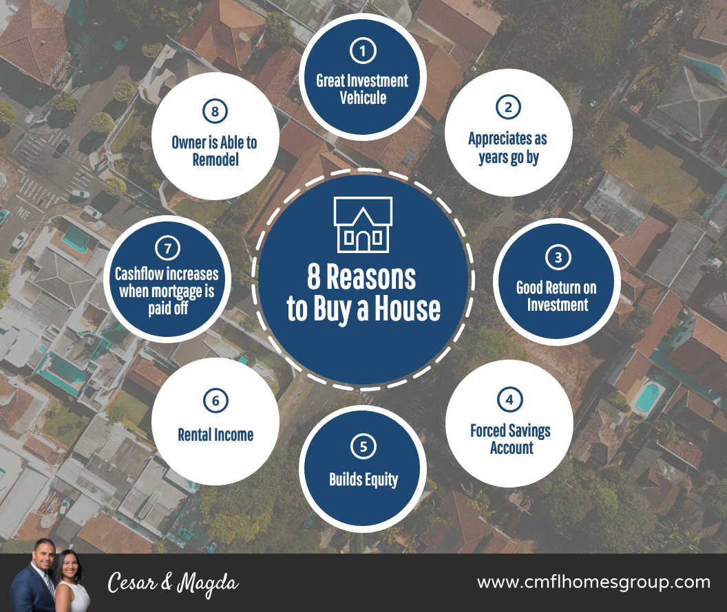 Reasons to Buy a House