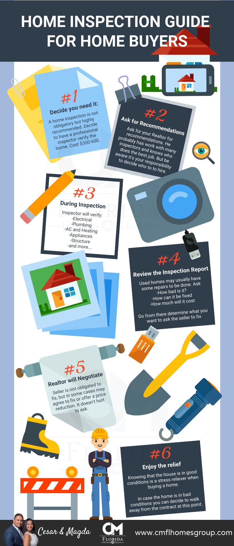 Home Inspection Infograph