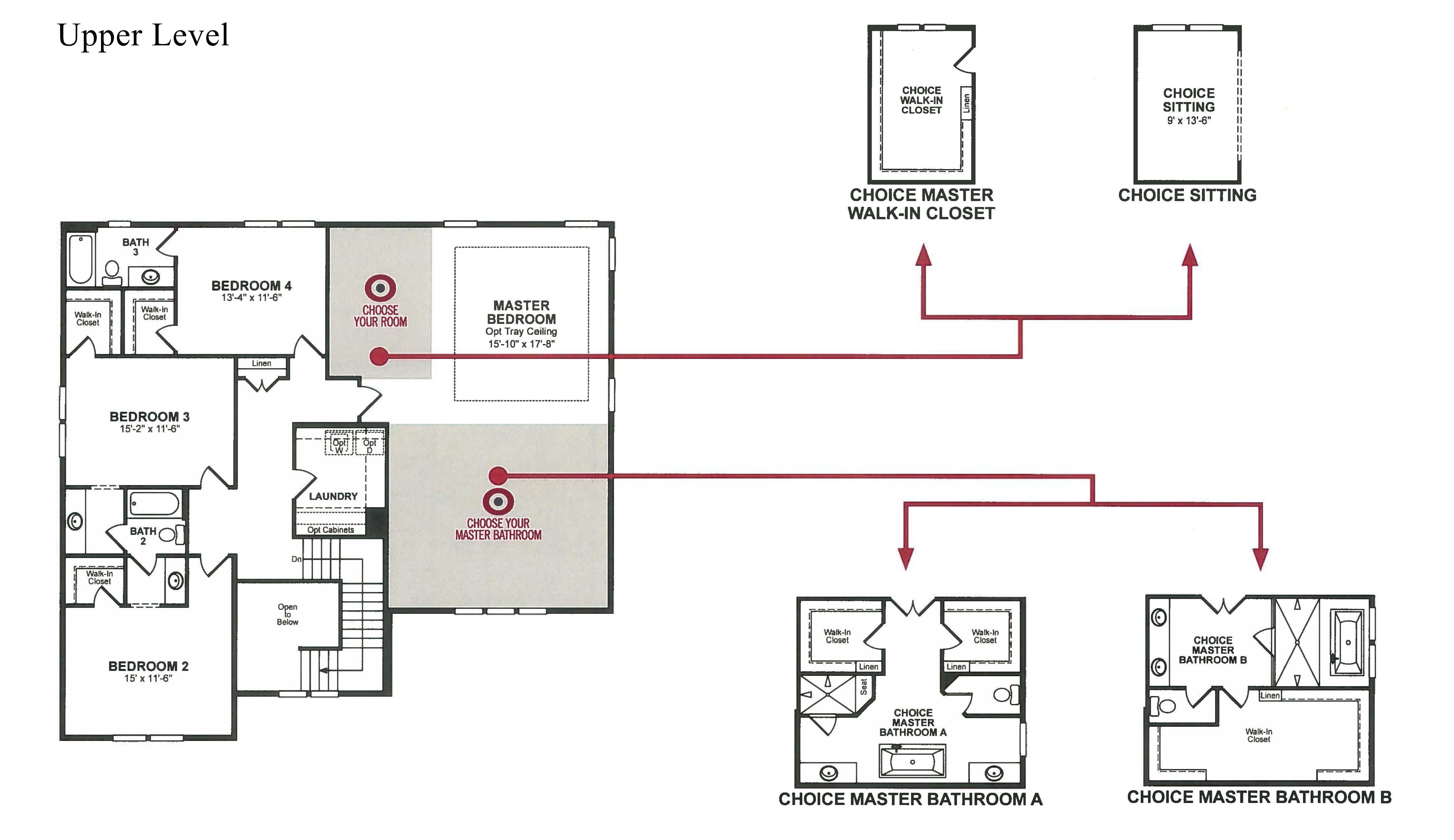 Willowsford Winslow Model Floor Plan Upper Level