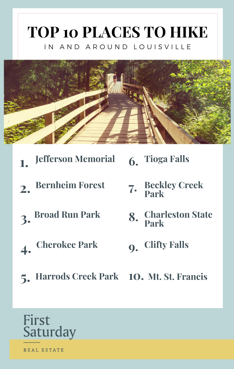 Places to Hike in Louisville