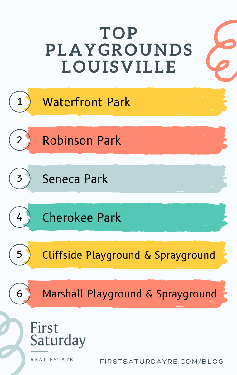 Best Playgrounds Louisville