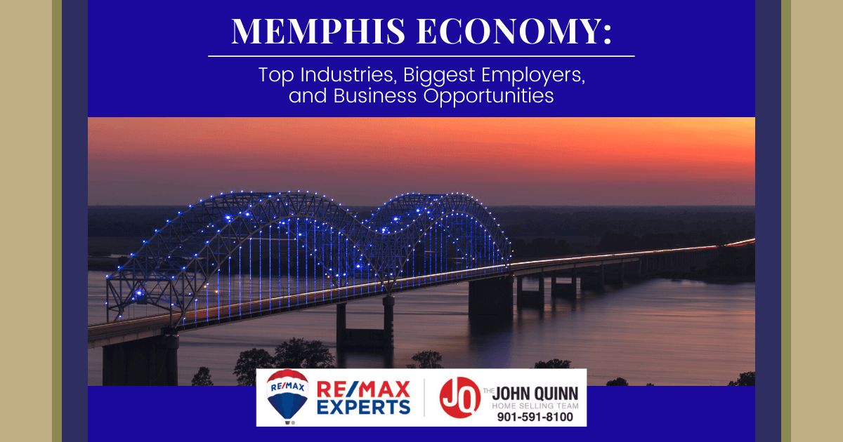 Memphis Economy Guide