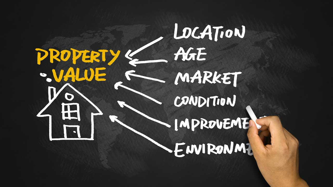 Property value explained in blackboard drawing