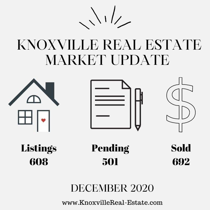 Knoxville Real Estate Market Update December 2020