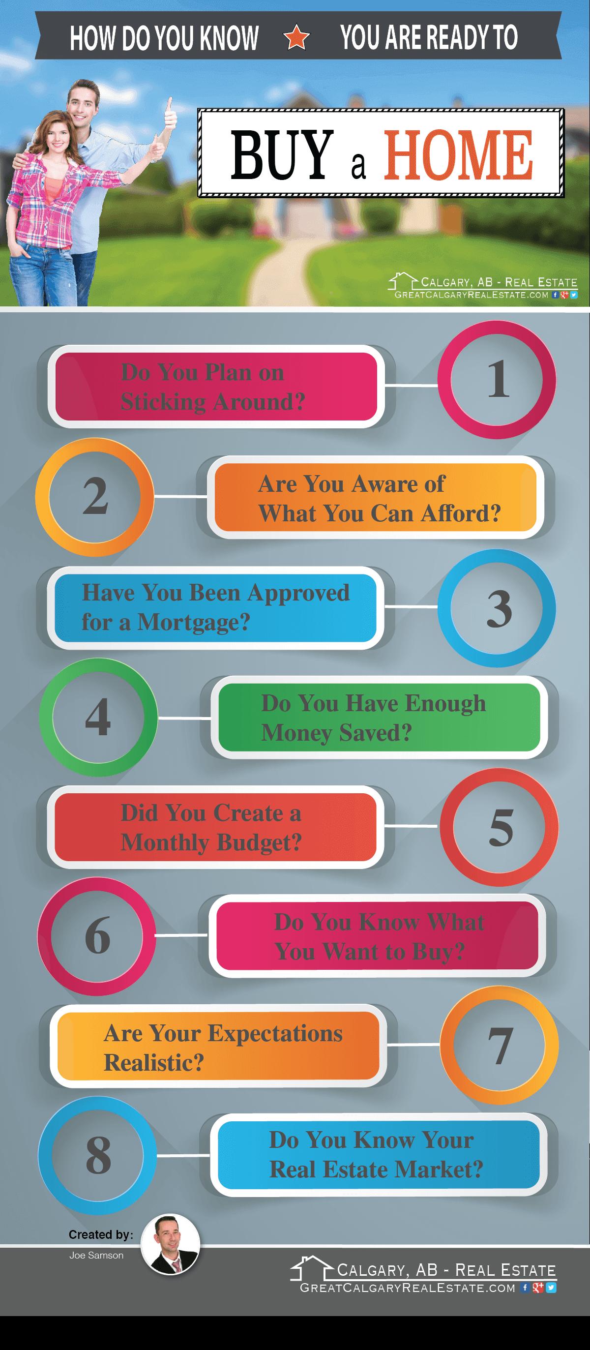 Ready to buy a home checklist