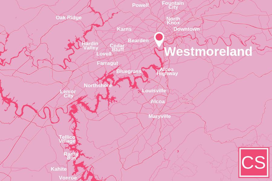 Westmoreland-Tennessee-Real-Estate