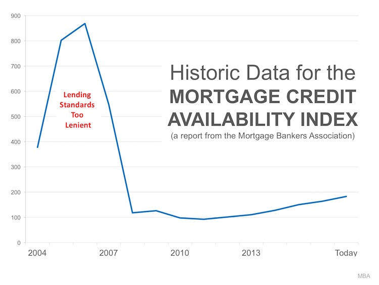 3 Reasons the Housing Market is NOT in a Bubble   MyKCM