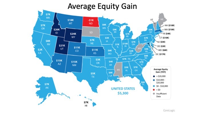 Equity Growth 2020