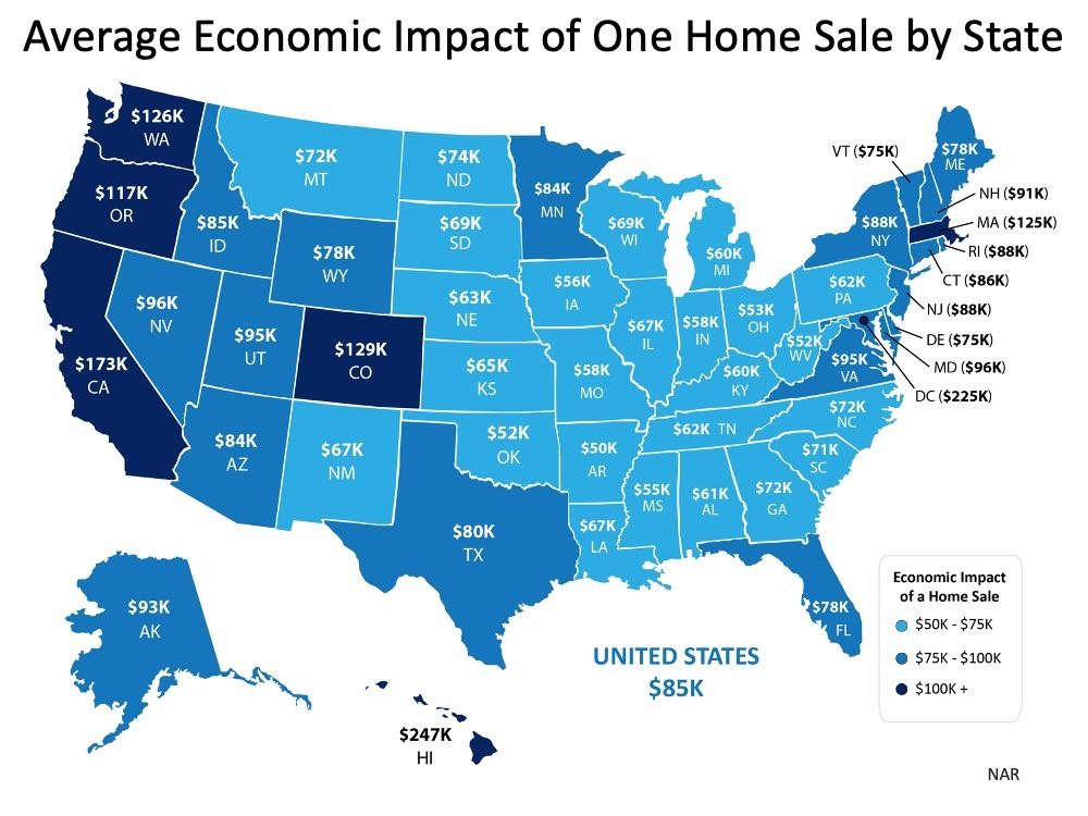The Economic Impact of Buying a Home