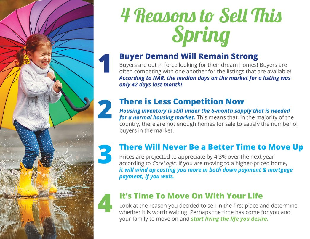4 Reasons to Sell This Spring [INFOGRAPHIC]