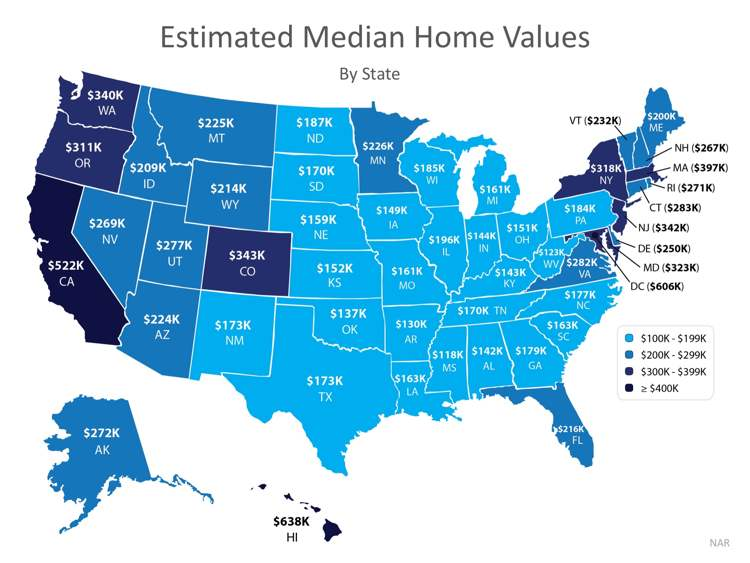 What's the Median Home Value in Your State?