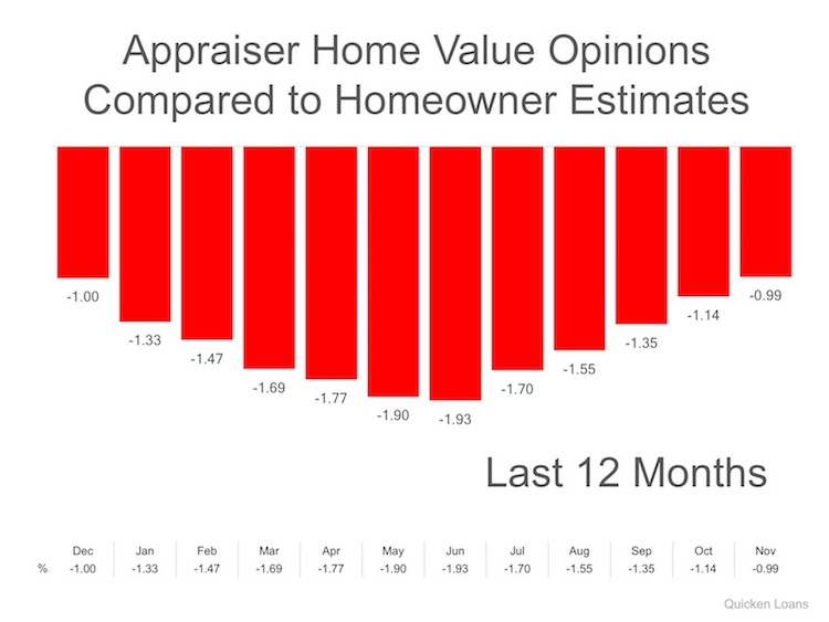 Homeowners: Your House Must Be Sold TWICE | MyKCM