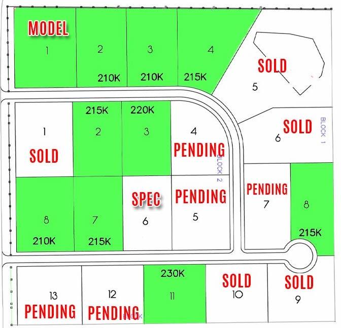 Carter Landing Home Building Sites