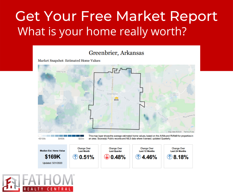 Greenbrier real estate market report