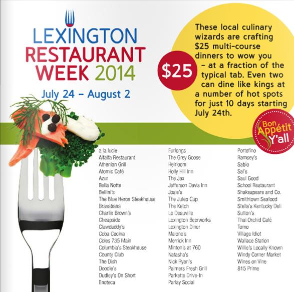 Lexington Restaurant Week